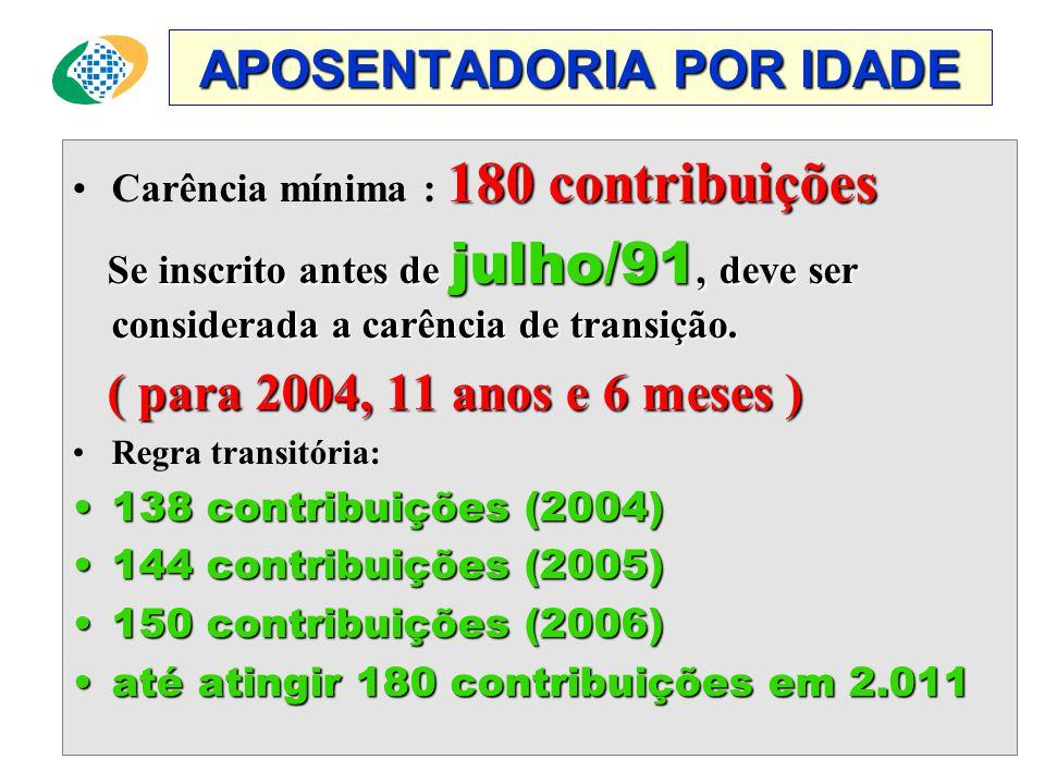 APOSENTADORIA POR IDADE 180 contribuições •Carência mínima : 180 contribuições Se inscrito antes de julho/91, deve ser considerada a carência de transição.