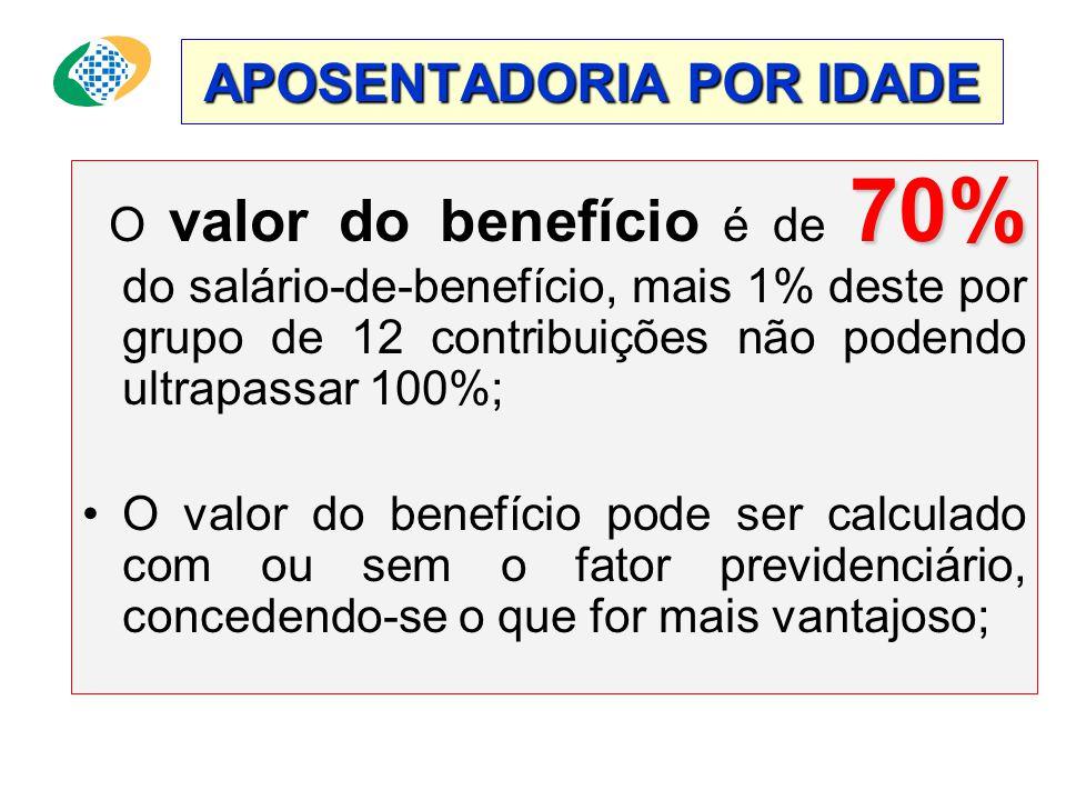 APOSENTADORIA POR IDADE 70% O valor do benefício é de 70% do salário-de-benefício, mais 1% deste por grupo de 12 contribuições não podendo ultrapassar 100%; •O valor do benefício pode ser calculado com ou sem o fator previdenciário, concedendo-se o que for mais vantajoso;