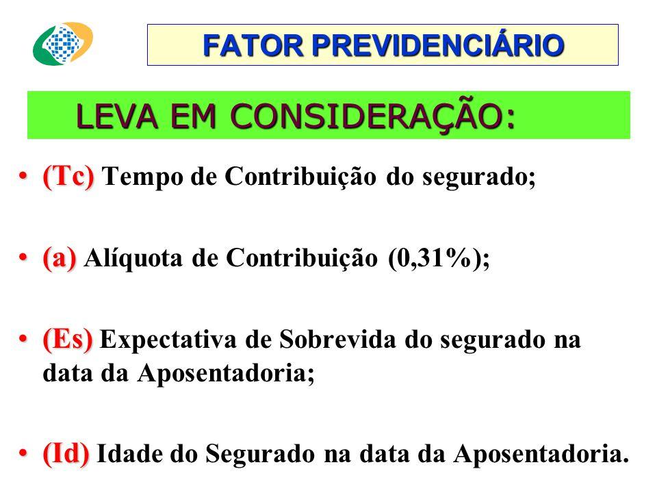 •(Tc) •(Tc) Tempo de Contribuição do segurado; •(a) •(a) Alíquota de Contribuição (0,31%); •(Es) •(Es) Expectativa de Sobrevida do segurado na data da Aposentadoria; •(Id) •(Id) Idade do Segurado na data da Aposentadoria.