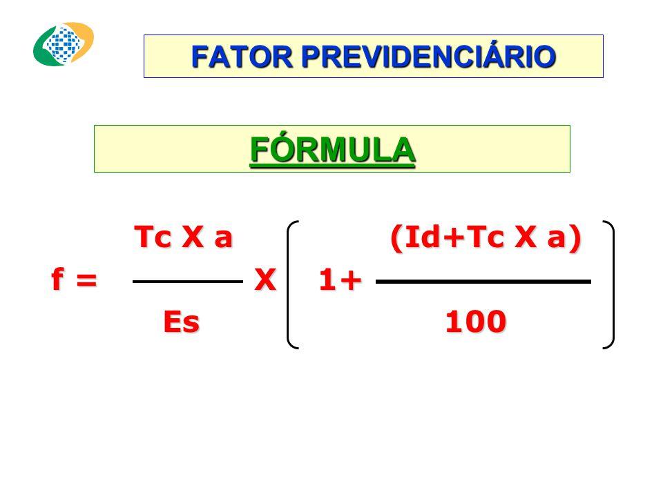 FATOR PREVIDENCIÁRIO FÓRMULA T c X a (Id+Tc X a) f = X 1+ Es 100