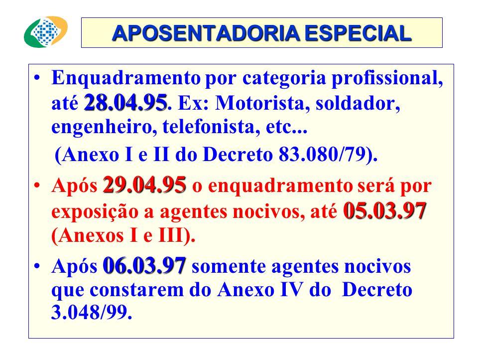 APOSENTADORIA ESPECIAL 28.04.95 •Enquadramento por categoria profissional, até 28.04.95.