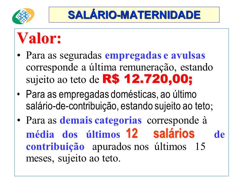 SALÁRIO-MATERNIDADE Valor: R$ 12.720,00; •Para as seguradas empregadas e avulsas corresponde a última remuneração, estando sujeito ao teto de R$ 12.720,00; •Para as empregadas domésticas, ao último salário-de-contribuição, estando sujeito ao teto ; 12salários •Para as demais categorias corresponde à média dos últimos 12 salários de contribuição apurados nos últimos 15 meses, sujeito ao teto.