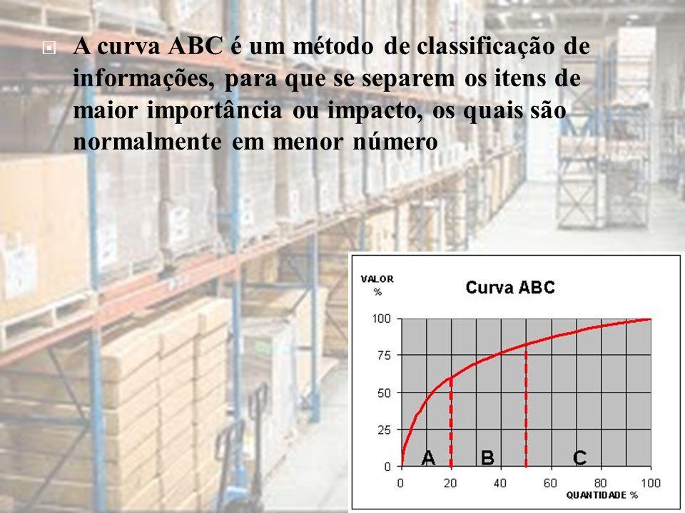  A curva ABC é um método de classificação de informações, para que se separem os itens de maior importância ou impacto, os quais são normalmente em m