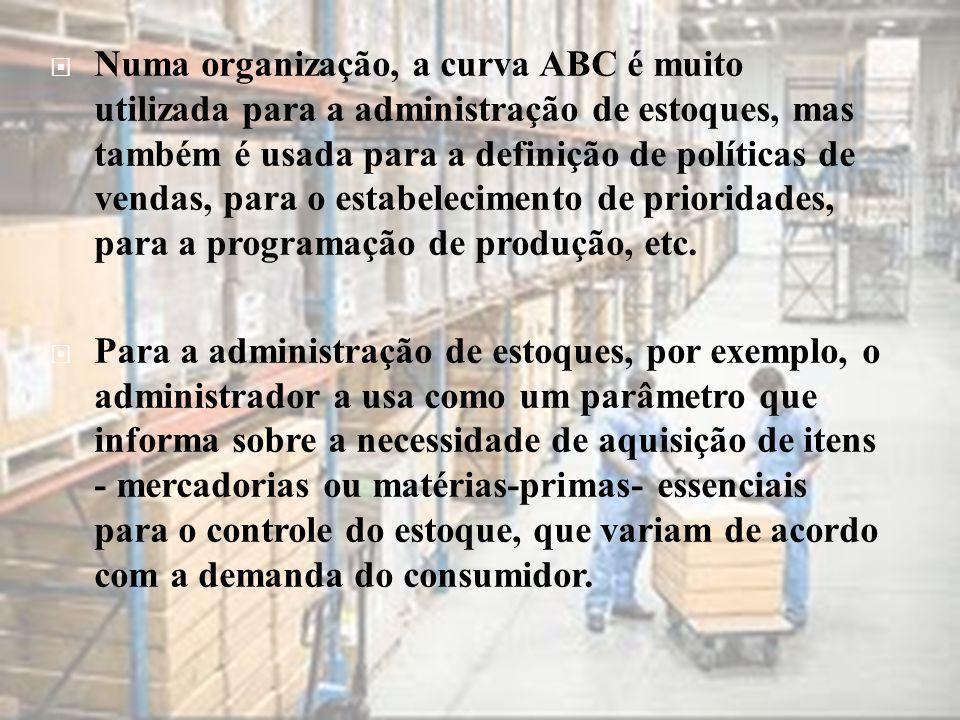  Numa organização, a curva ABC é muito utilizada para a administração de estoques, mas também é usada para a definição de políticas de vendas, para o