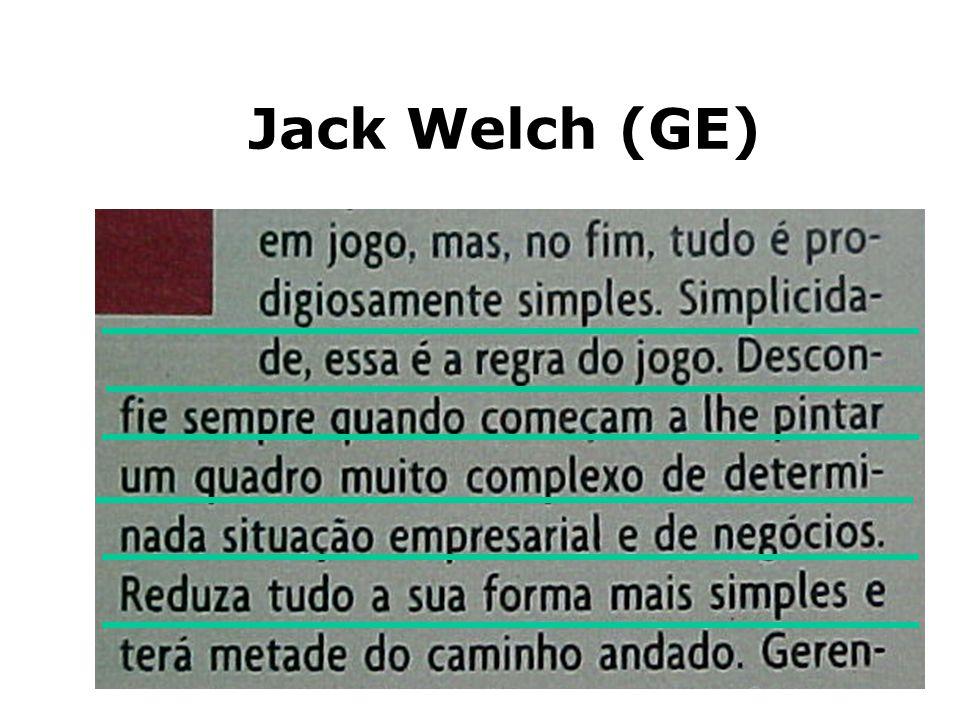 18 Jack Welch (GE)