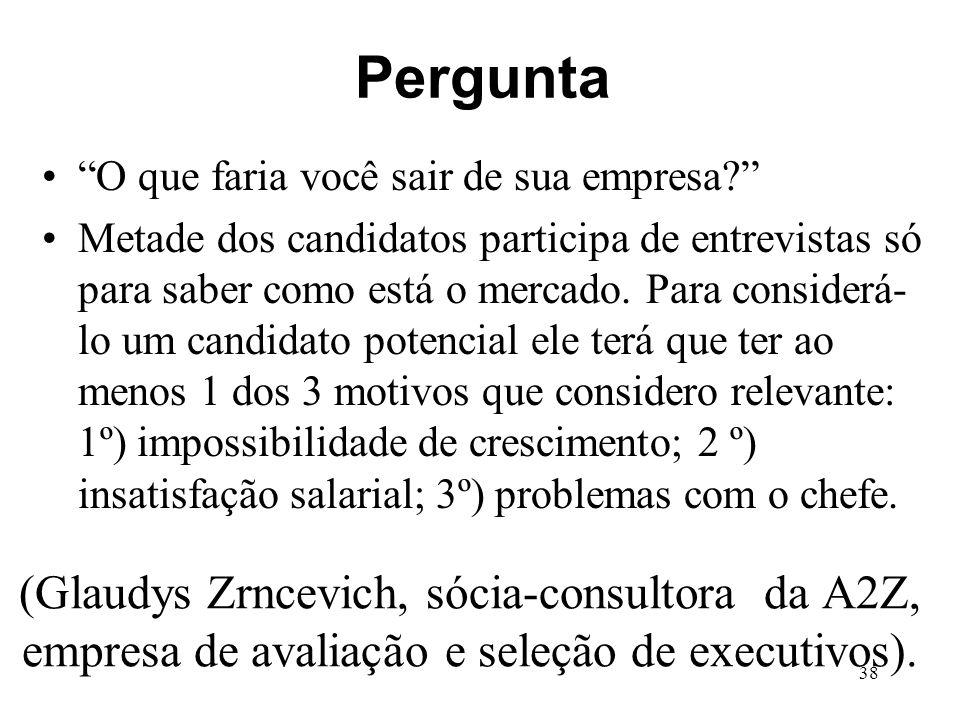 """38 (Glaudys Zrncevich, sócia-consultora da A2Z, empresa de avaliação e seleção de executivos). •""""O que faria você sair de sua empresa?"""" •Metade dos ca"""