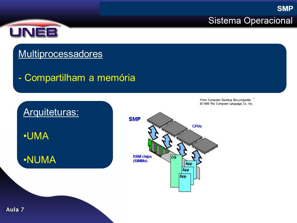 Multiprocessadores - Compartilham a memória SMP Arquiteturas: •UMA •NUMA