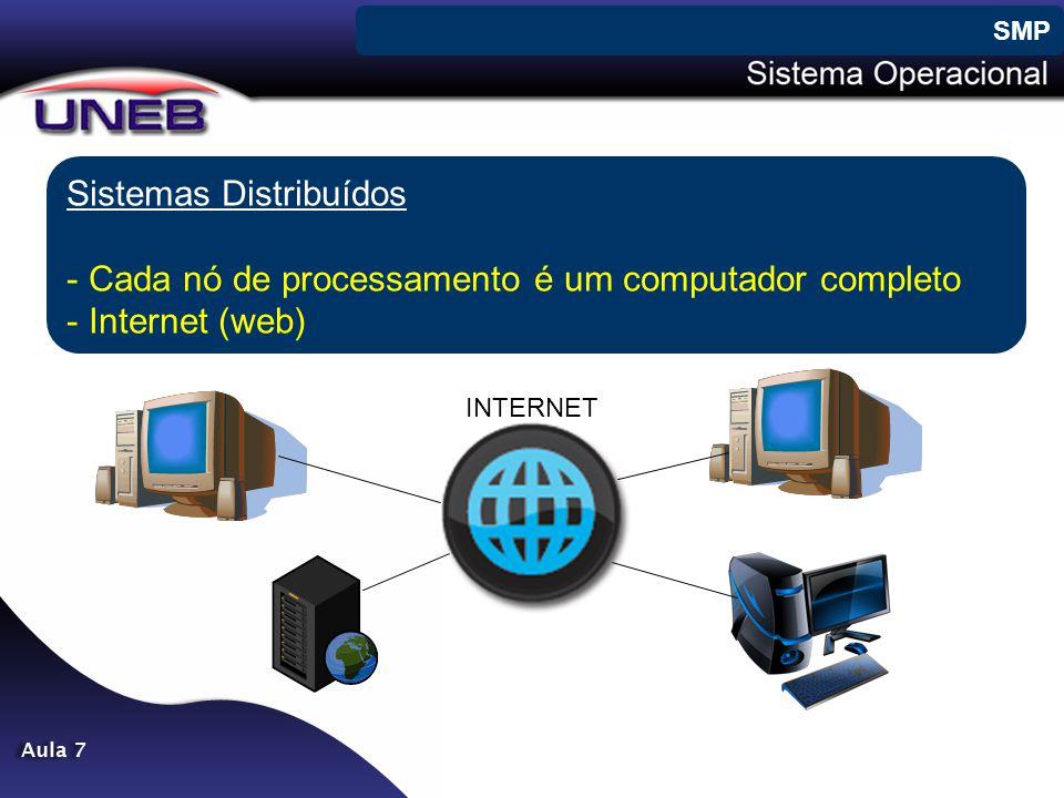 Sistemas Distribuídos - Cada nó de processamento é um computador completo - Internet (web) SMP INTERNET