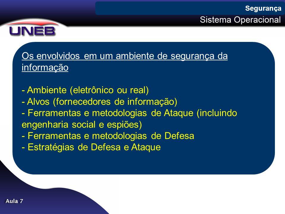 Os envolvidos em um ambiente de segurança da informação - Ambiente (eletrônico ou real) - Alvos (fornecedores de informação) - Ferramentas e metodolog