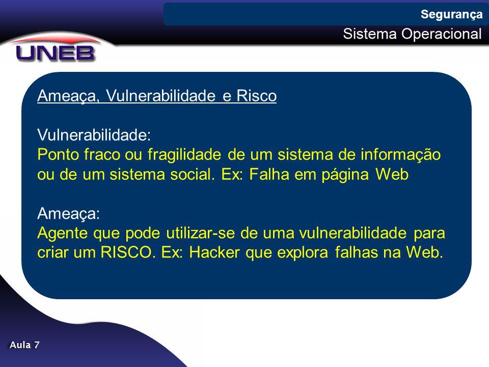 Ameaça, Vulnerabilidade e Risco Vulnerabilidade: Ponto fraco ou fragilidade de um sistema de informação ou de um sistema social. Ex: Falha em página W