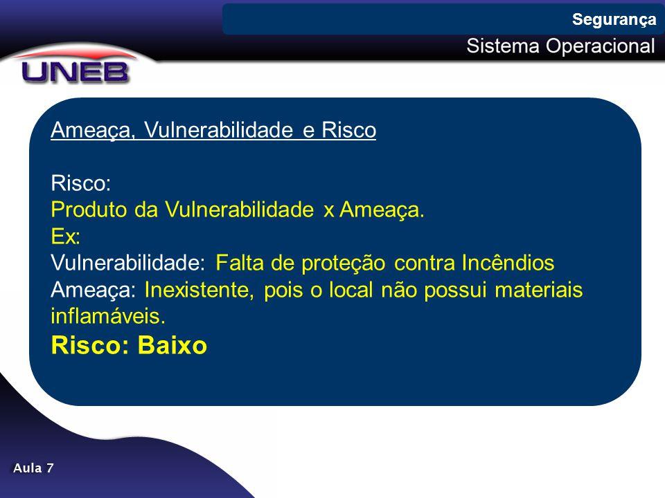 Ameaça, Vulnerabilidade e Risco Risco: Produto da Vulnerabilidade x Ameaça. Ex: Vulnerabilidade: Falta de proteção contra Incêndios Ameaça: Inexistent