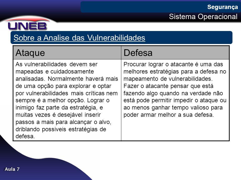 Segurança AtaqueDefesa As vulnerabilidades devem ser mapeadas e cuidadosamente analisadas. Normalmente haverá mais de uma opção para explorar e optar