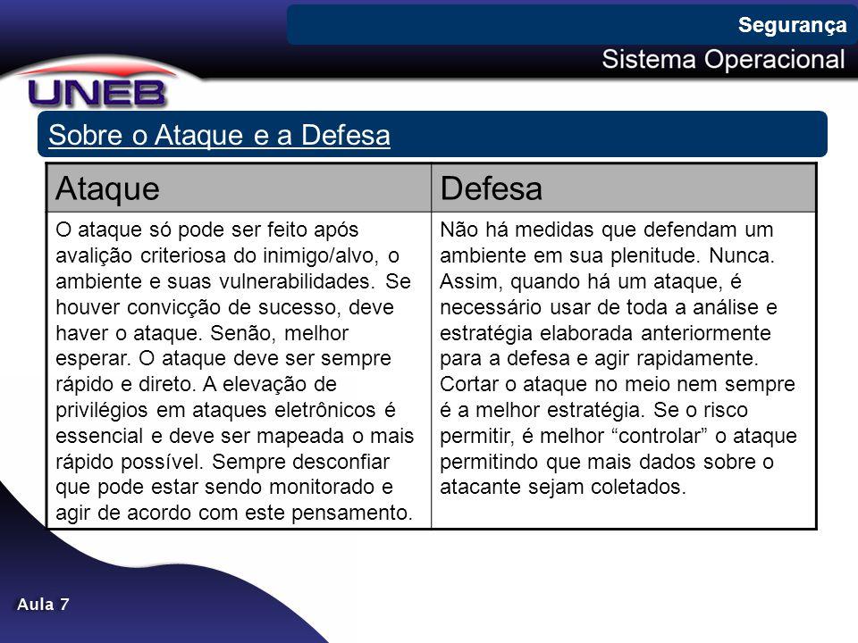 Segurança AtaqueDefesa O ataque só pode ser feito após avalição criteriosa do inimigo/alvo, o ambiente e suas vulnerabilidades. Se houver convicção de