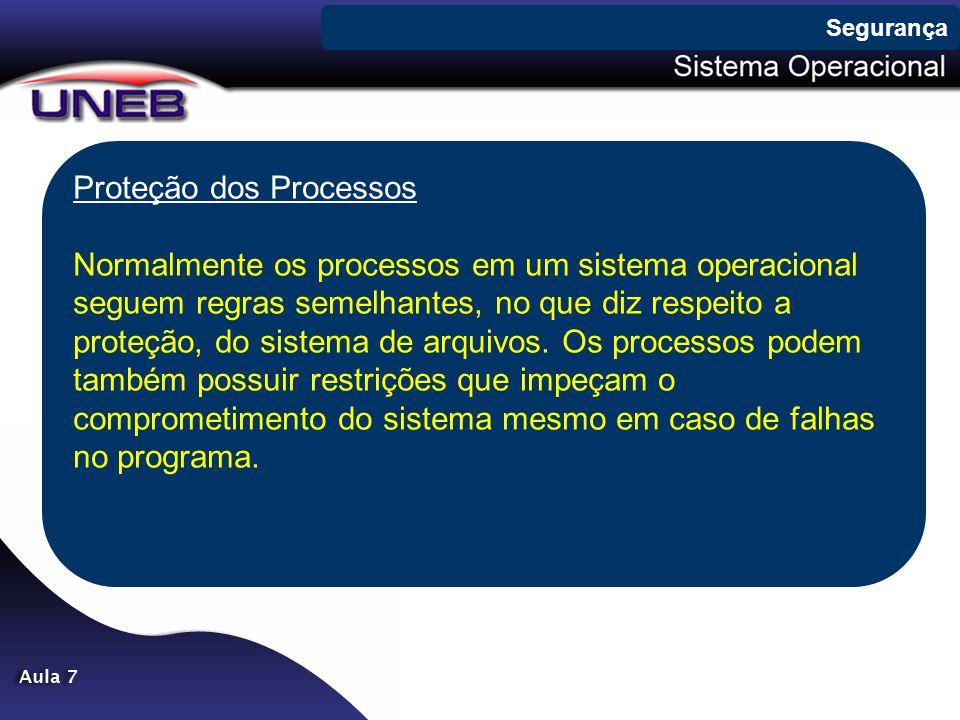 Proteção dos Processos Normalmente os processos em um sistema operacional seguem regras semelhantes, no que diz respeito a proteção, do sistema de arq