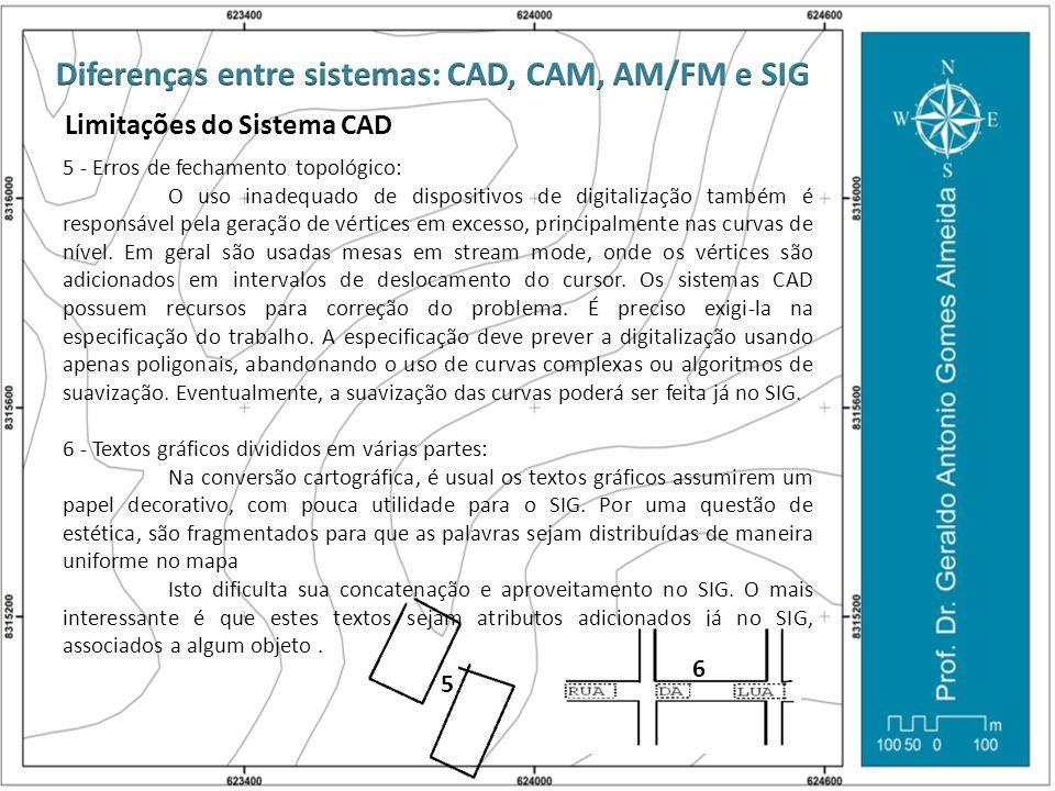 Limitações do Sistema CAD 5 - Erros de fechamento topológico: O uso inadequado de dispositivos de digitalização também é responsável pela geração de v