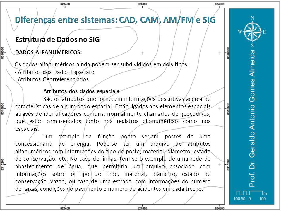 Estrutura de Dados no SIG DADOS ALFANUMÉRICOS: Os dados alfanuméricos ainda podem ser subdivididos em dois tipos: - Atributos dos Dados Espaciais; - A