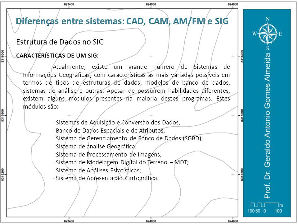 Estrutura de Dados no SIG CARACTERÍSTICAS DE UM SIG: Atualmente, existe um grande número de Sistemas de Informações Geográficas, com características a