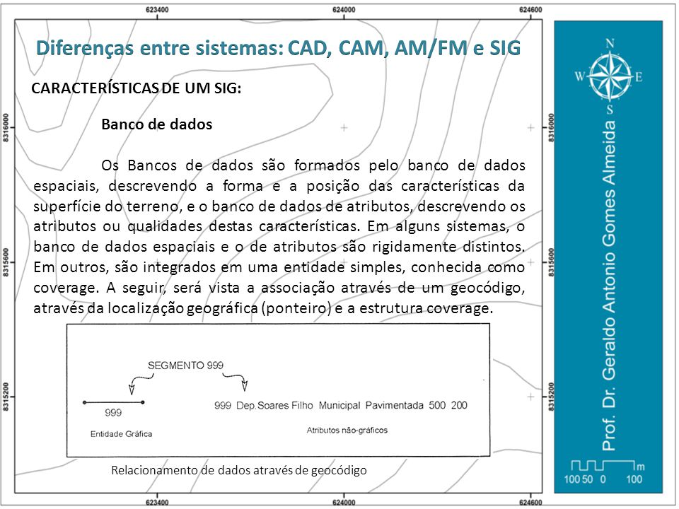 CARACTERÍSTICAS DE UM SIG: Banco de dados Os Bancos de dados são formados pelo banco de dados espaciais, descrevendo a forma e a posição das caracterí