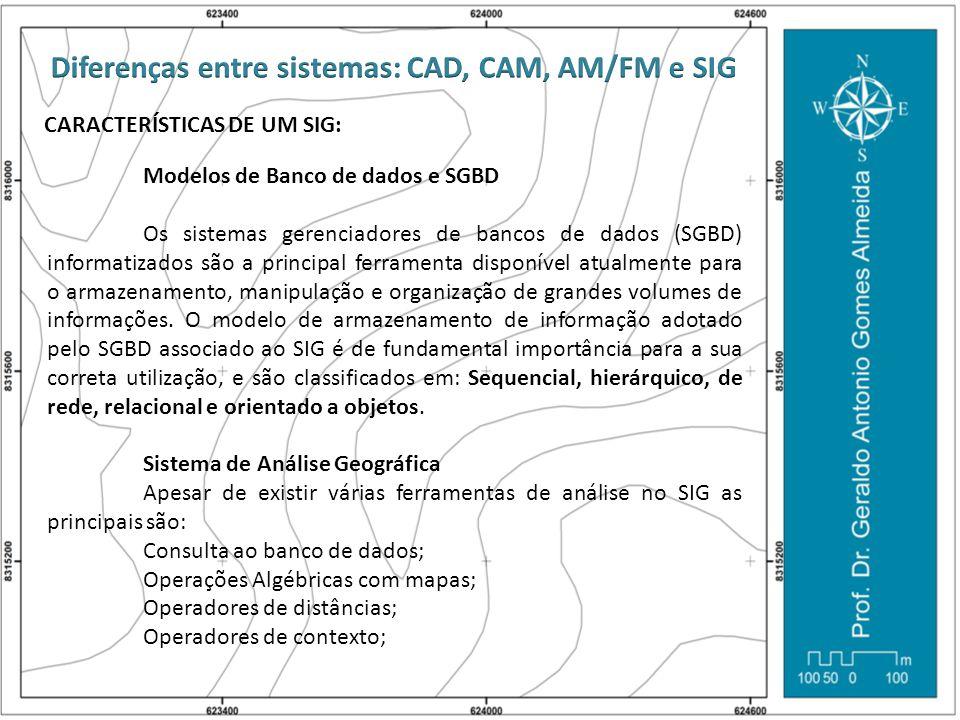 CARACTERÍSTICAS DE UM SIG: Modelos de Banco de dados e SGBD Os sistemas gerenciadores de bancos de dados (SGBD) informatizados são a principal ferrame