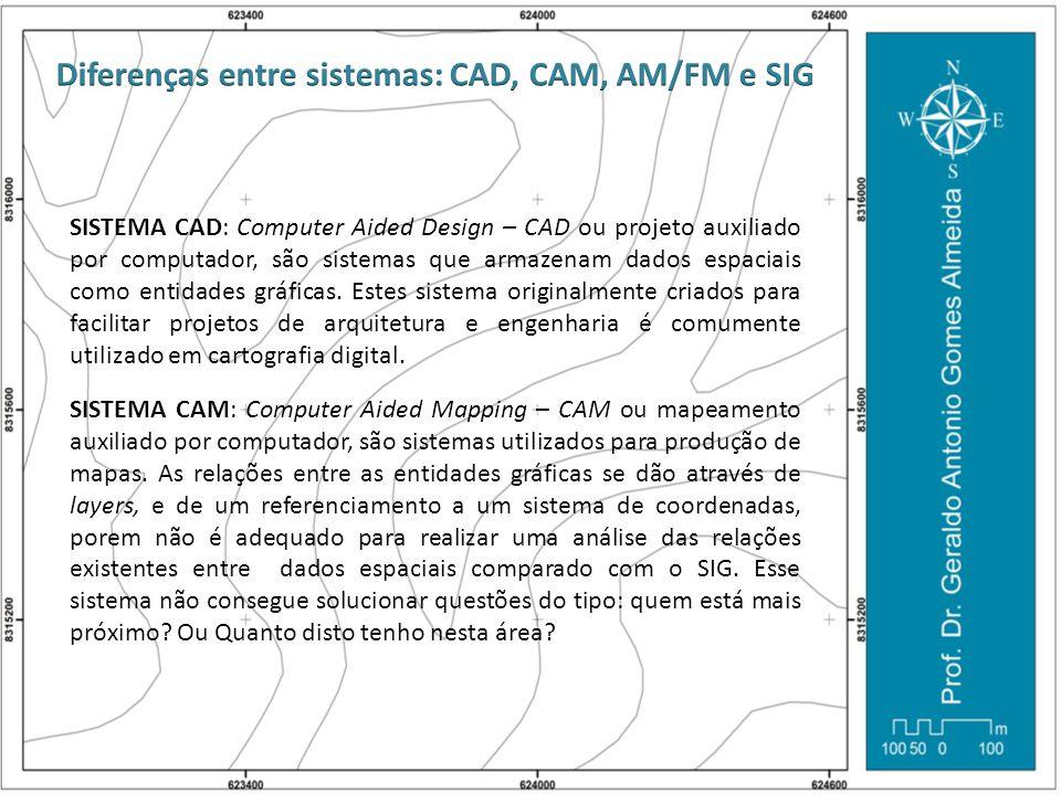 SISTEMA CAD: Computer Aided Design – CAD ou projeto auxiliado por computador, são sistemas que armazenam dados espaciais como entidades gráficas. Este