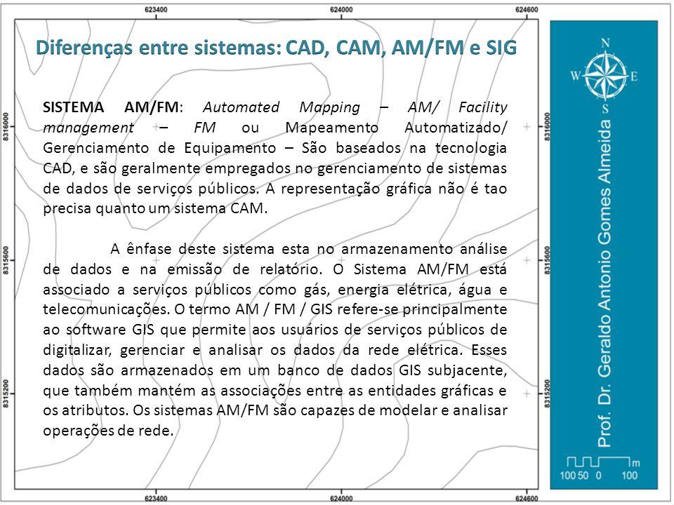 SISTEMA AM/FM: Automated Mapping – AM/ Facility management – FM ou Mapeamento Automatizado/ Gerenciamento de Equipamento – São baseados na tecnologia