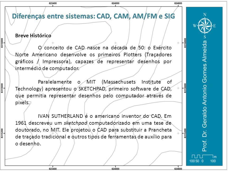 Breve Histórico O conceito de CAD nasce na década de 50: o Exército Norte Americano desenvolve os primeiros Plotters (Traçadores gráficos / Impressora