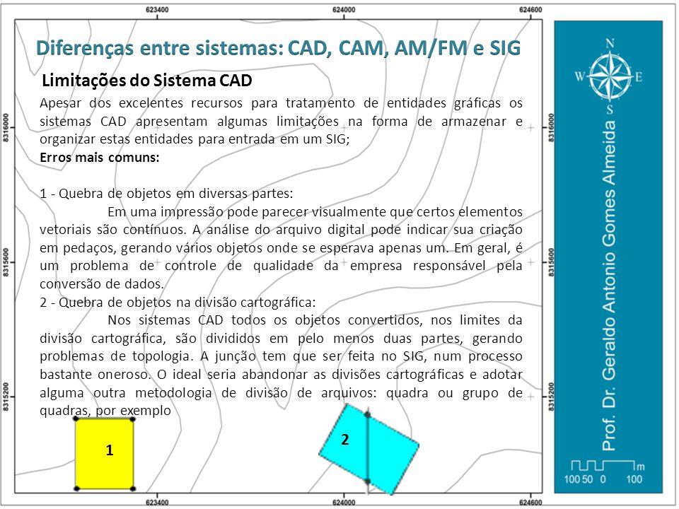 Limitações do Sistema CAD Apesar dos excelentes recursos para tratamento de entidades gráficas os sistemas CAD apresentam algumas limitações na forma