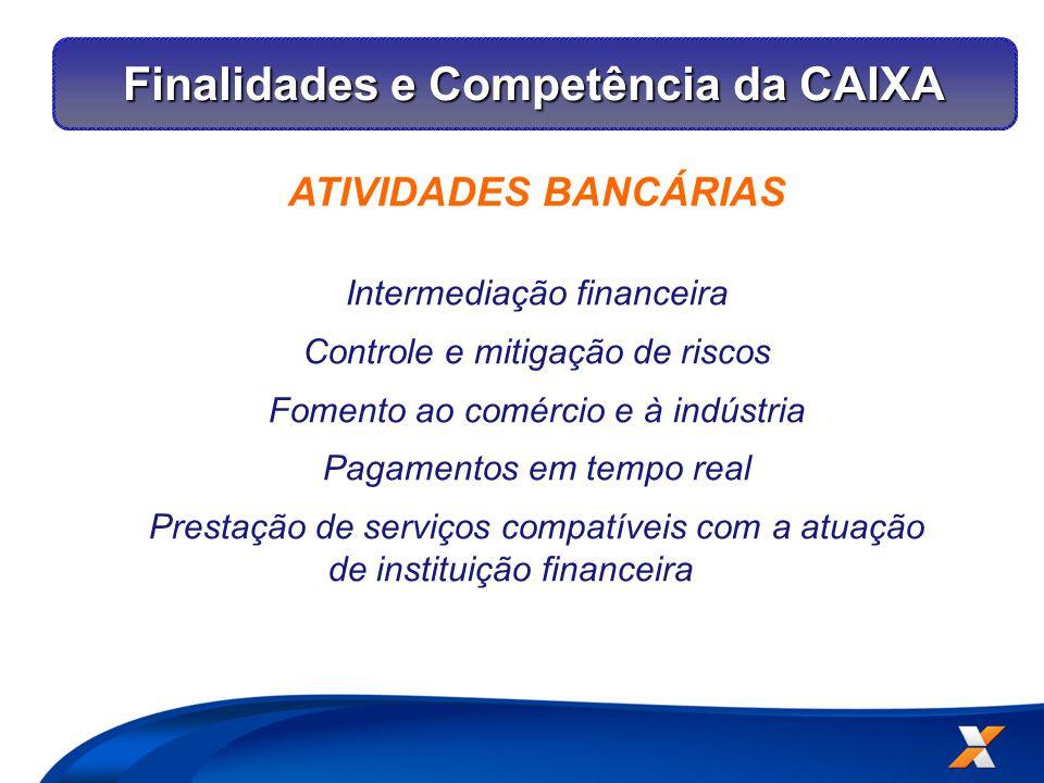 Finalidades e Competência da CAIXA ATIVIDADES BANCÁRIAS Intermediação financeira Controle e mitigação de riscos Fomento ao comércio e à indústria Pagamentos em tempo real Prestação de serviços compatíveis com a atuação de instituição financeira