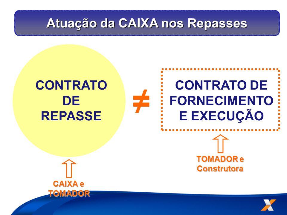 Atuação da CAIXA nos Repasses CONTRATO DE REPASSE CONTRATO DE FORNECIMENTO E EXECUÇÃO ≠ CAIXA e TOMADOR TOMADOR e Construtora