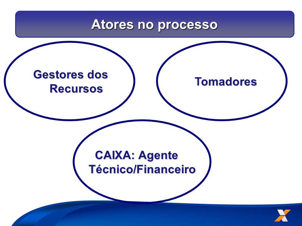 Atores no processo Gestores dos Recursos CAIXA: Agente Técnico/Financeiro omadores Tomadores