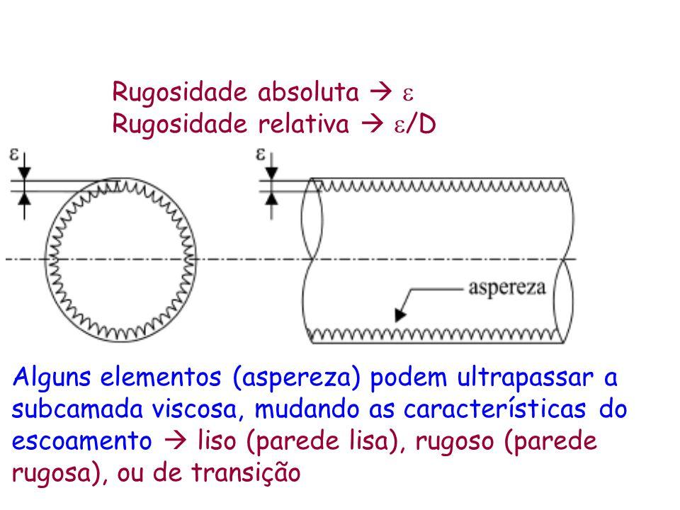 Rugosidade absoluta   Rugosidade relativa   /D Alguns elementos (aspereza) podem ultrapassar a subcamada viscosa, mudando as características do es