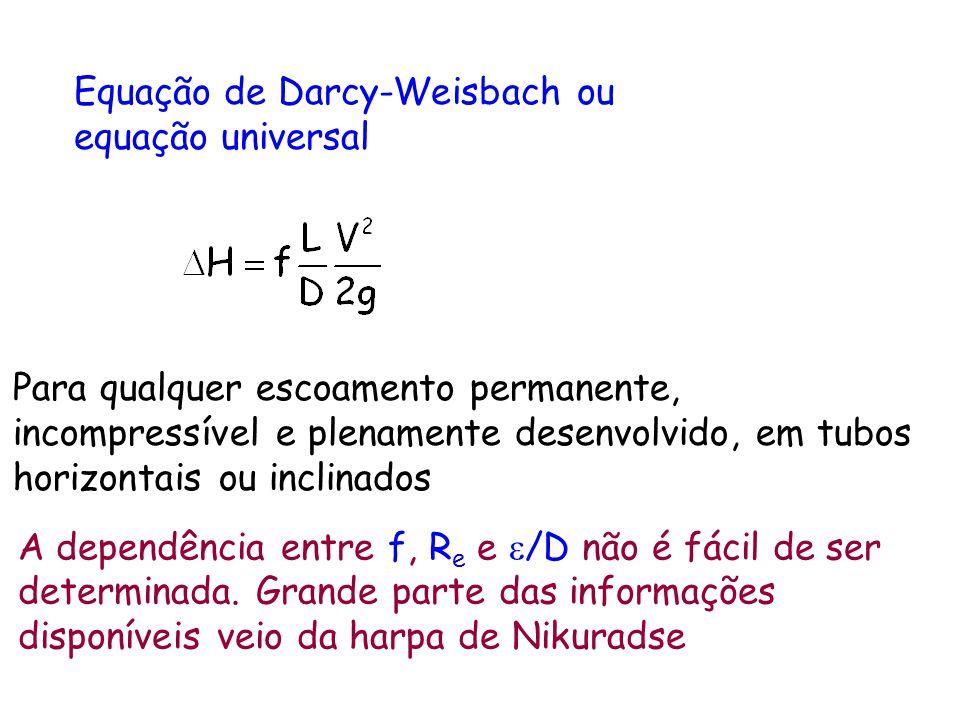 Equação de Darcy-Weisbach ou equação universal Para qualquer escoamento permanente, incompressível e plenamente desenvolvido, em tubos horizontais ou
