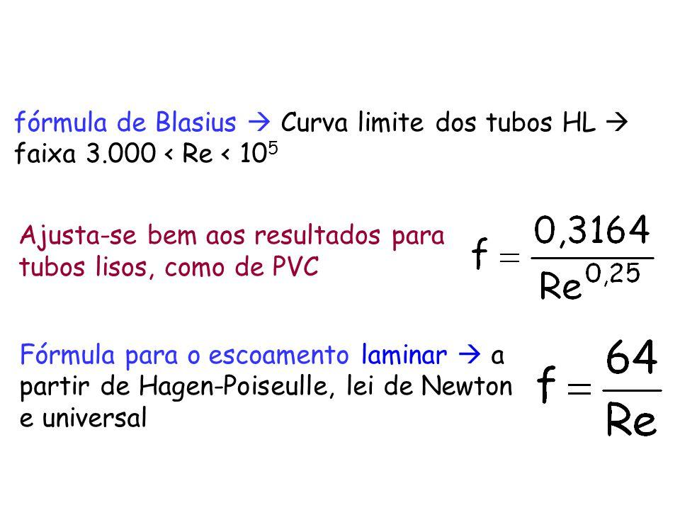 fórmula de Blasius  Curva limite dos tubos HL  faixa 3.000 < Re < 10 5 Ajusta-se bem aos resultados para tubos lisos, como de PVC Fórmula para o esc