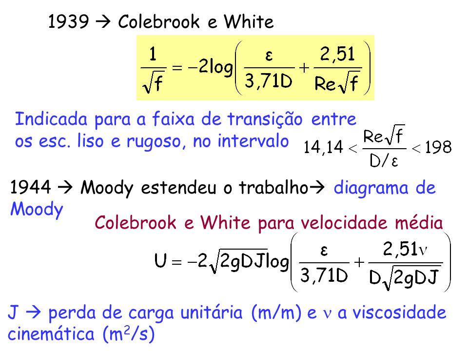 1939  Colebrook e White Indicada para a faixa de transição entre os esc. liso e rugoso, no intervalo 1944  Moody estendeu o trabalho  diagrama de M