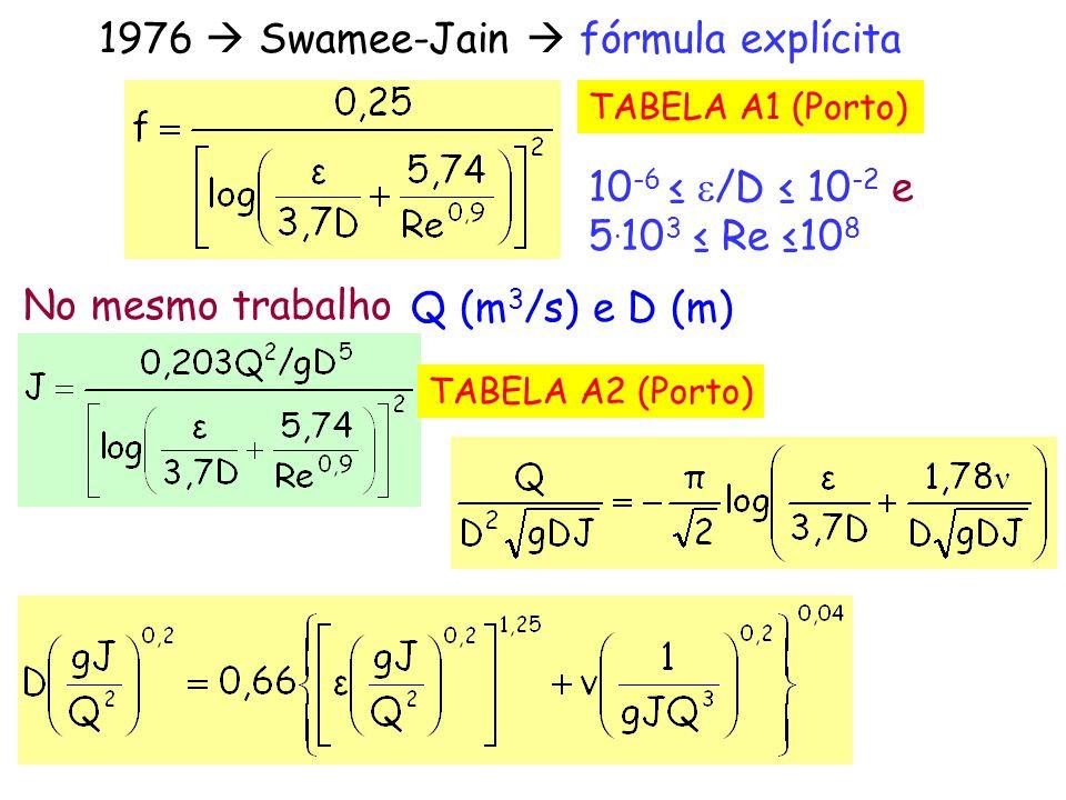 1976  Swamee-Jain  fórmula explícita 10 -6 ≤  /D ≤ 10 -2 e 5. 10 3 ≤ Re ≤10 8 No mesmo trabalho Q (m 3 /s) e D (m) TABELA A1 (Porto) TABELA A2 (Por
