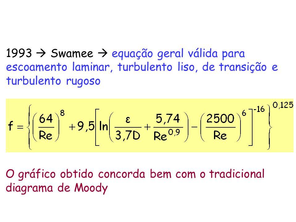 1993  Swamee  equação geral válida para escoamento laminar, turbulento liso, de transição e turbulento rugoso O gráfico obtido concorda bem com o tr