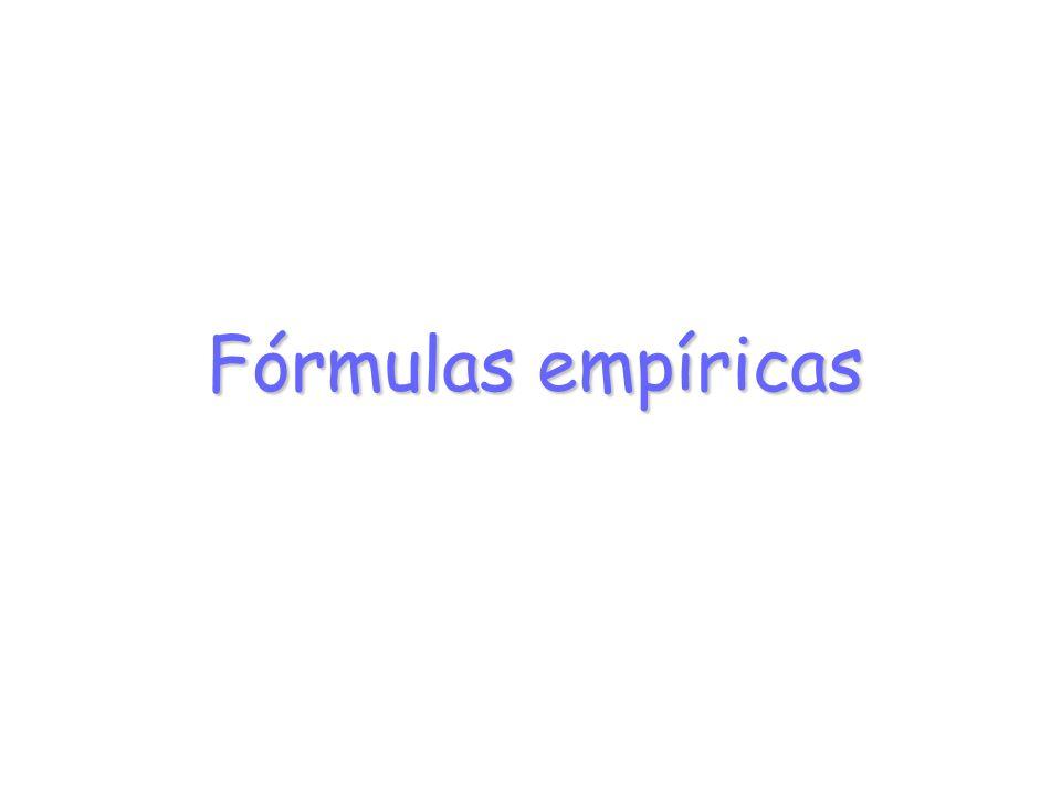 Fórmulas empíricas