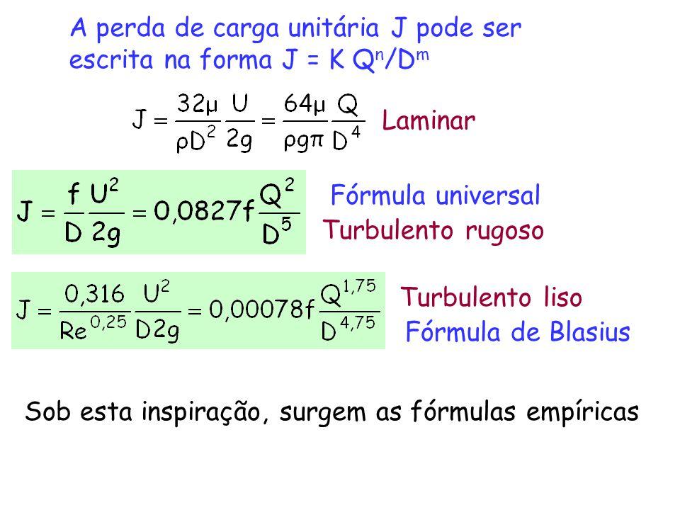 A perda de carga unitária J pode ser escrita na forma J = K Q n /D m Laminar Turbulento rugoso Fórmula universal Turbulento liso Fórmula de Blasius So