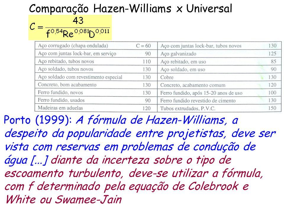 Comparação Hazen-Williams x Universal Porto (1999): A fórmula de Hazen-Williams, a despeito da popularidade entre projetistas, deve ser vista com rese