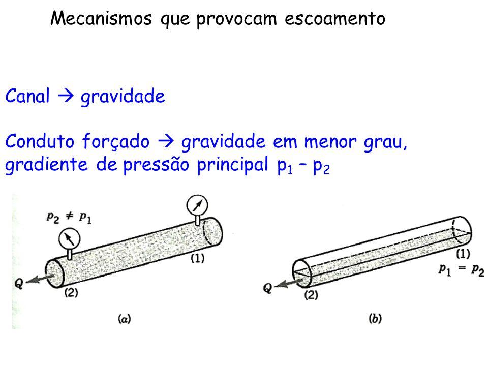 Mecanismos que provocam escoamento Canal  gravidade Conduto forçado  gravidade em menor grau, gradiente de pressão principal p 1 – p 2