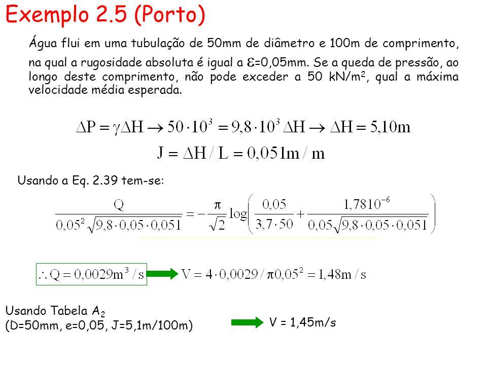 Exemplo 2.5 (Porto) Água flui em uma tubulação de 50mm de diâmetro e 100m de comprimento, na qual a rugosidade absoluta é igual a  =0,05mm. Se a qued