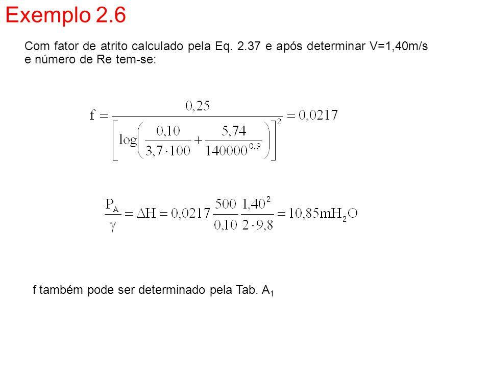 Exemplo 2.6 Com fator de atrito calculado pela Eq. 2.37 e após determinar V=1,40m/s e número de Re tem-se: f também pode ser determinado pela Tab. A 1