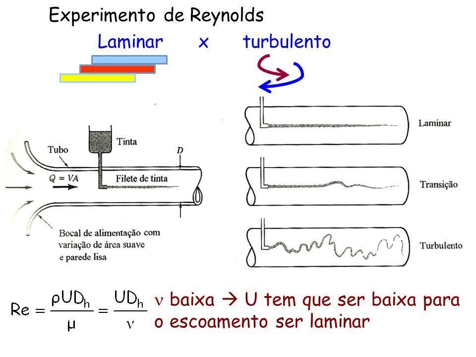 Experimento de Reynolds Laminar x turbulento  baixa  U tem que ser baixa para o escoamento ser laminar