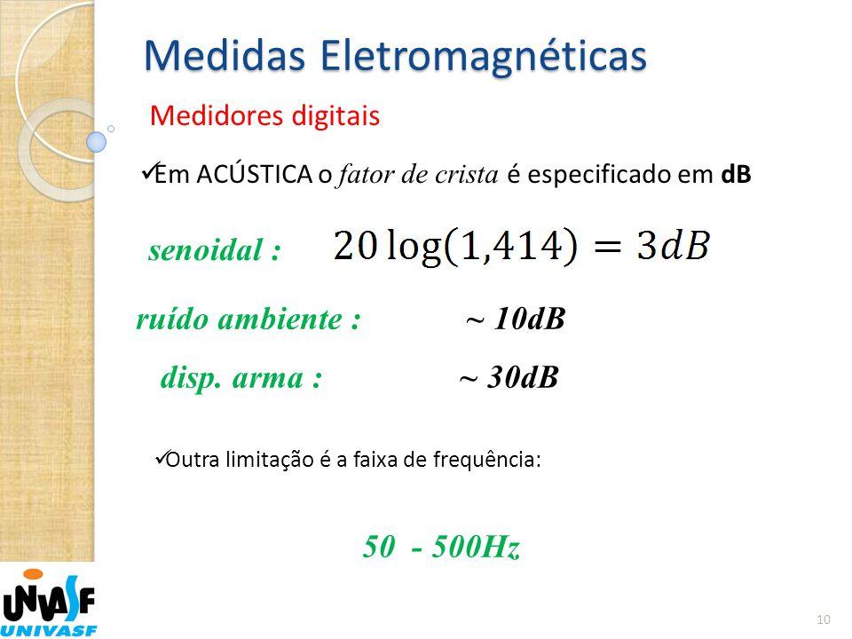 Medidas Eletromagnéticas Medidores digitais 10  Em ACÚSTICA o fator de crista é especificado em dB  Outra limitação é a faixa de frequência: 50 - 50