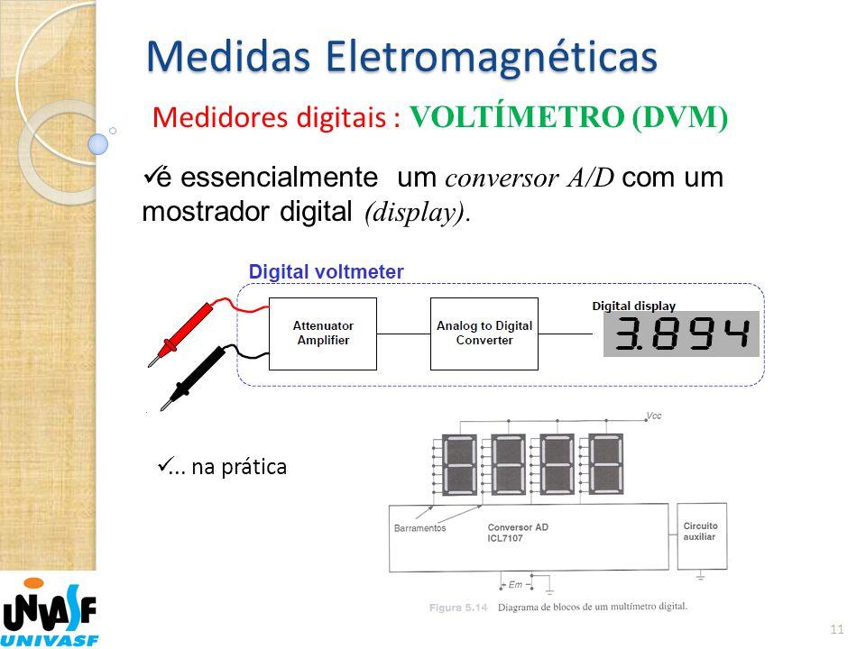 Medidas Eletromagnéticas Medidores digitais : VOLTÍMETRO (DVM) 11  é essencialmente um conversor A/D com um mostrador digital (display). ... na prát