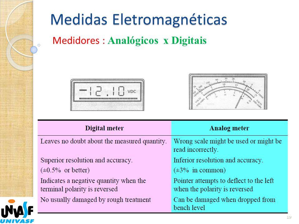 Medidas Eletromagnéticas Medidores : Analógicos x Digitais 19