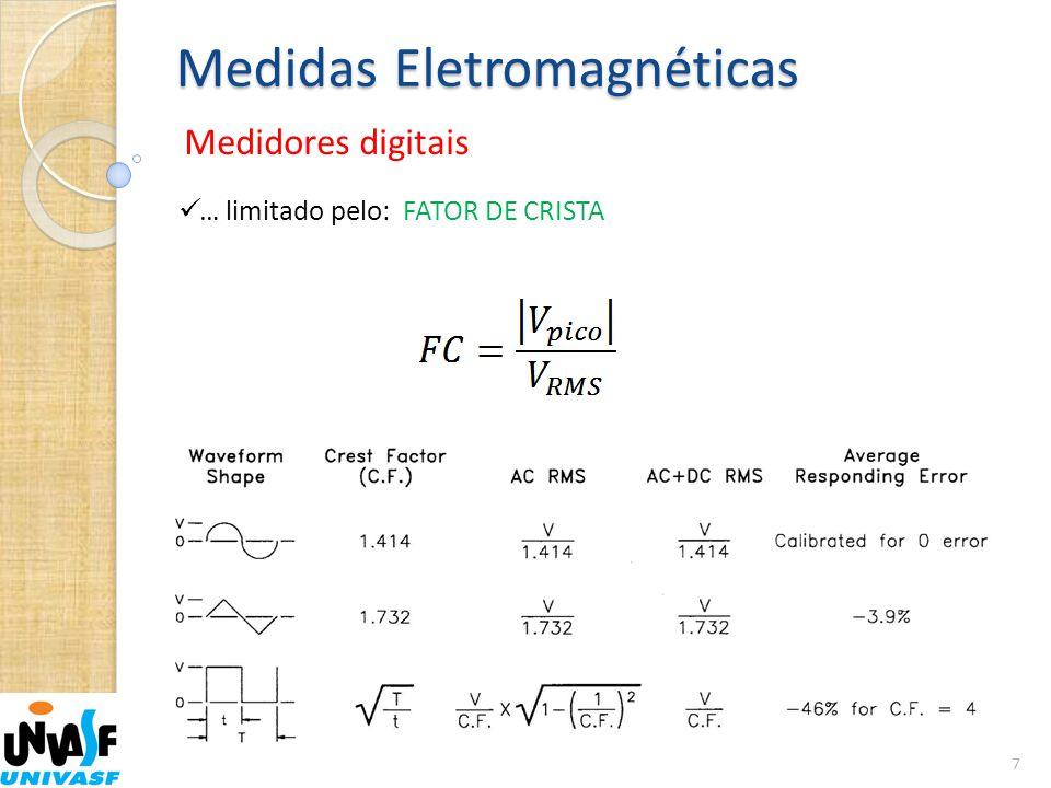 Medidas Eletromagnéticas Medidores digitais 7  … limitado pelo: FATOR DE CRISTA