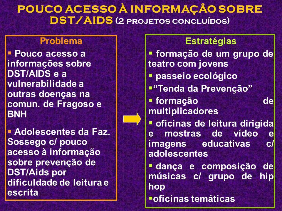 POUCA INFORMAÇÂO SOBRE DST/AIDS (3 projetos concluídos) Problemas  Pouca informação sobre HIV/Aids e suas conseqüências por parte dos moradores de ruas do Pq.