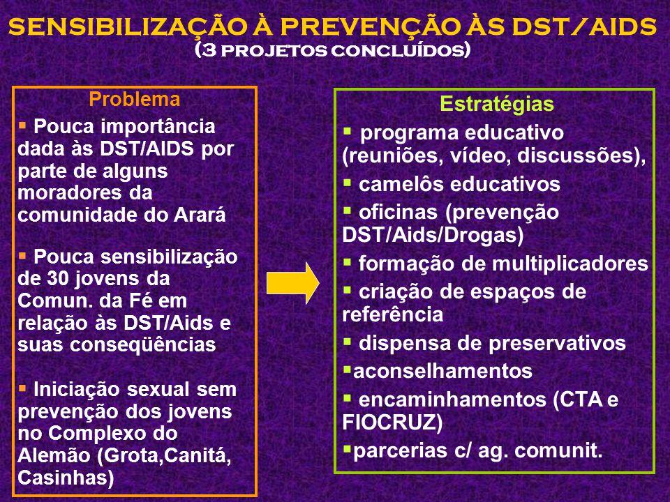 POUCO ACESSO À INFORMAÇÂO SOBRE DST/AIDS (2 projetos concluídos) Problema  Pouco acesso a informações sobre DST/AIDS e a vulnerabilidade a outras doenças na comun.