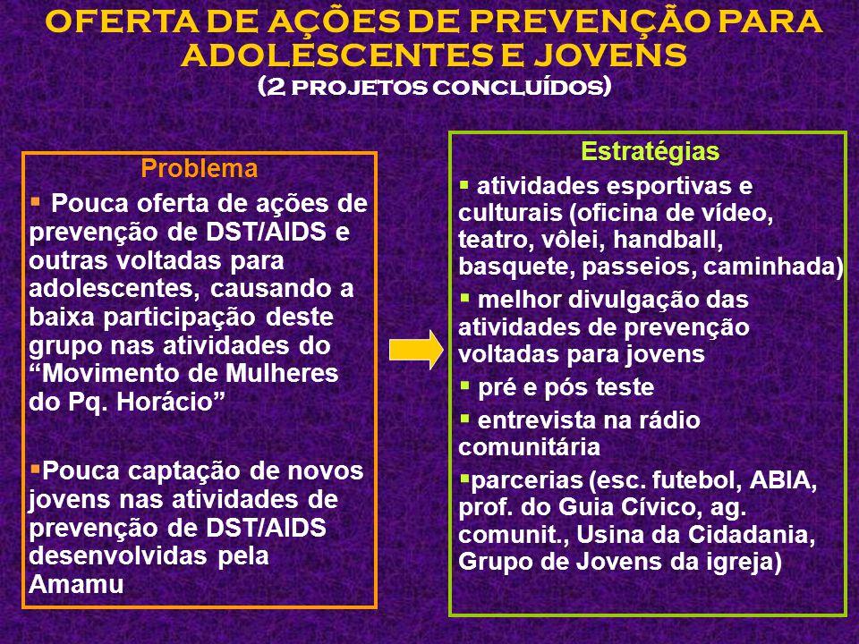 SENSIBILIZAÇÃO À PREVENÇÃO ÀS DST/AIDS (3 projetos concluídos) Problema  Pouca importância dada às DST/AIDS por parte de alguns moradores da comunidade do Arará  Pouca sensibilização de 30 jovens da Comun.